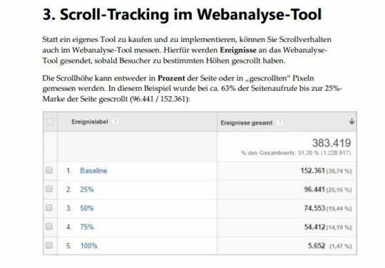 Scroll-Tracking: Wie viel Website bleibt unsichtbar? - Erfolgsindikator oder Warnsignal